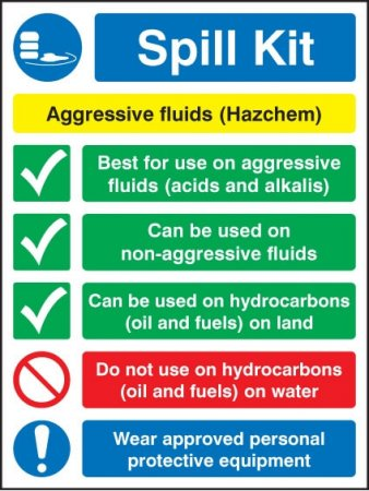 Spill Kit - Aggressive Fluids Sign