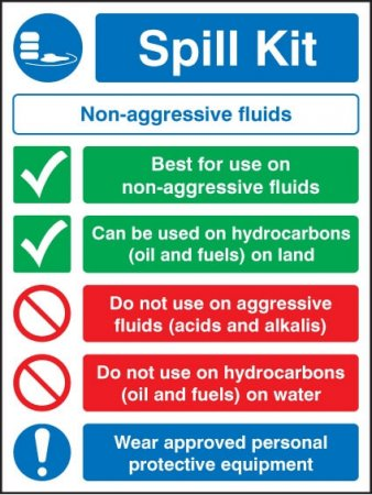 Spill Kit - Non-aggressive Fluids Sign