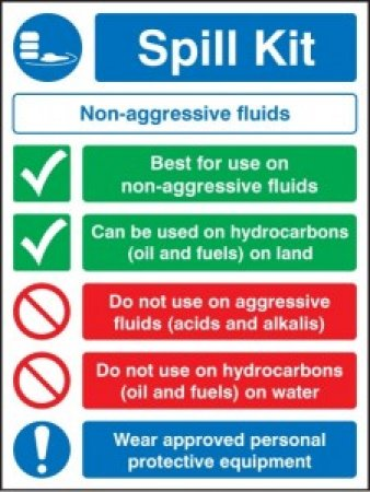 Emergency Spill Kit None Agressive Fluids Sign